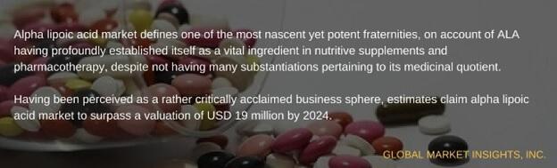 Alpha Lipoic Acid Market