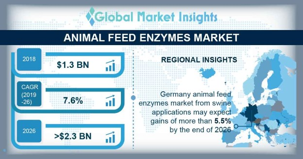 U.S. Animal Feed Enzymes Market Size, By Livestock, 2016 & 2024 (Kilotons)