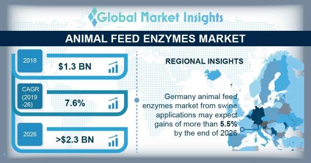 U.S. Animal Feed Enzymes Market Size, By Livestock, 2016 & 2024 (Kilotons)