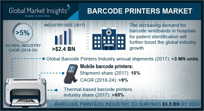UK barcode printers market, by application, 2017 & 2024 (USD Million)