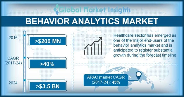 U.S. Behavior Analytics Market Size, By Deployment, 2016 & 2024 (USD Million)