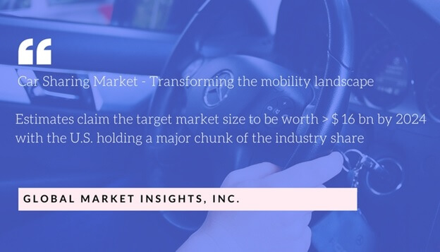 car sharing market
