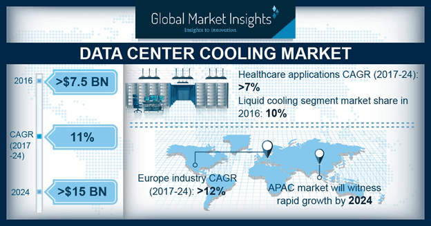 China data center cooling market size, by application, 2016 & 2024 (USD Million)