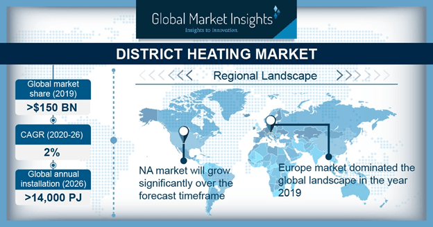 Denmark District Heating Market Size, By Source, 2017 & 2024 (USD Billion)