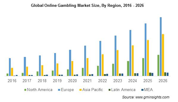 Gambling industry facts pyramisa hotel and casino giza