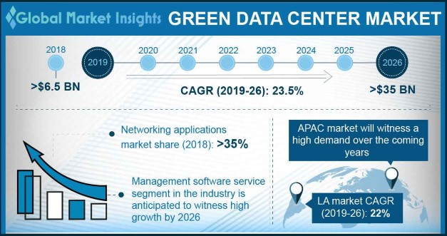 Germany green data center market size, by solution, 2017 & 2024 (USD Million)