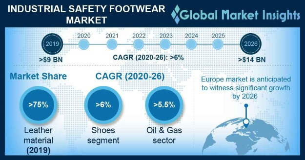 U.S. Industrial Safety Footwear Market Size, By Application, 2017 & 2024, (Million Pairs)