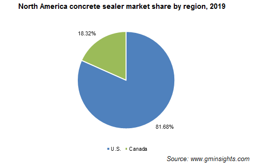 North America Concrete Sealer Market by Region