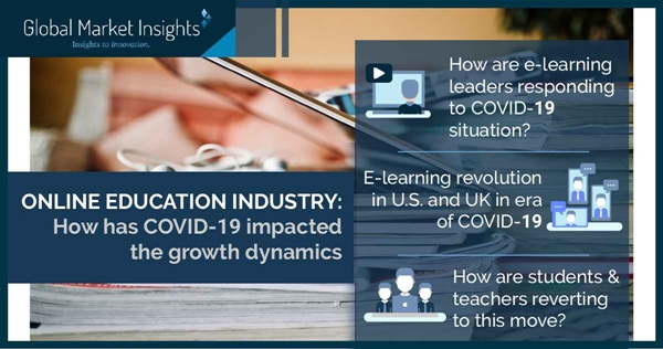 Online education industry – How has COVID-19 impacted the growth dynamics
