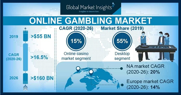 Europe online gambling and betting report 2021 boylesports mobile betting sports