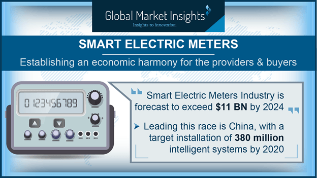 Soaring smart electric meter market