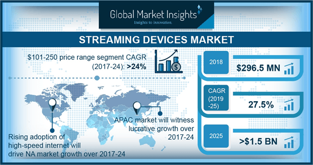 Japan streaming devices market size, by resolution type, 2016 & 2024 (Thousand Units)