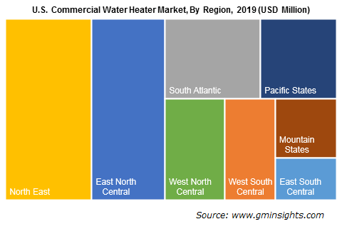 U.S. Commercial Water Heater Market By Region