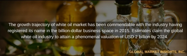 White oil market